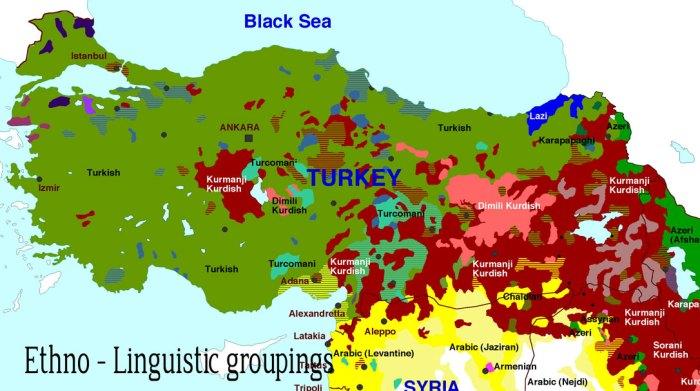 turkish-ethnic-groups
